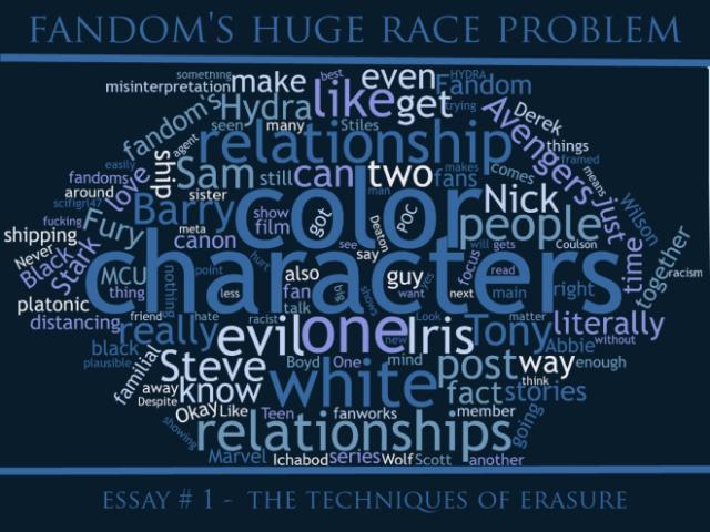 Word Cloud - Techniques of Erasure